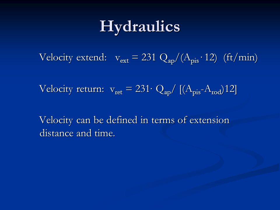 Hydraulics Velocity extend: vext = 231 Qap/(Apis ∙ 12) (ft/min)