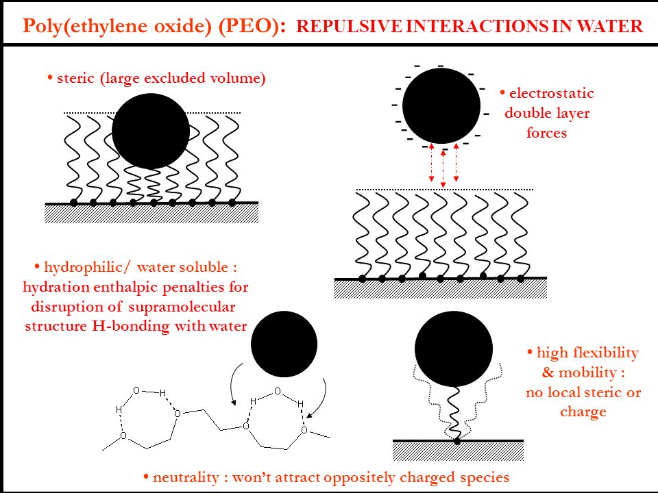 Poly(ethylene oxide) (PEO): REPULSIVE INTERACTIONS IN WATER