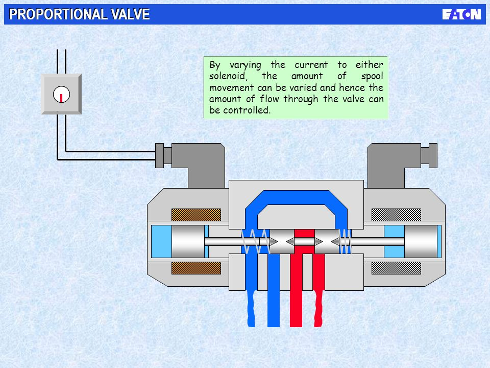 PROPORTIONAL VALVE NOTES