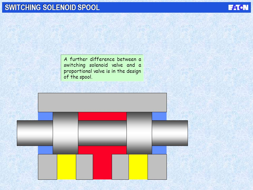 SWITCHING SOLENOID SPOOL
