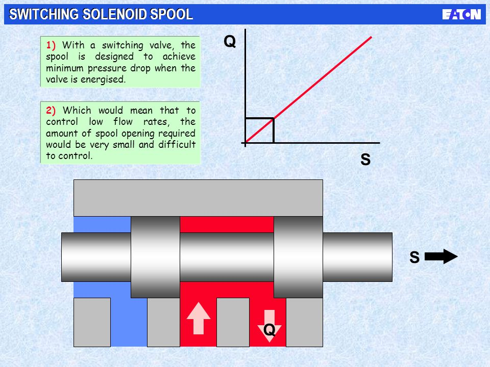 S Q SWITCHING SOLENOID SPOOL