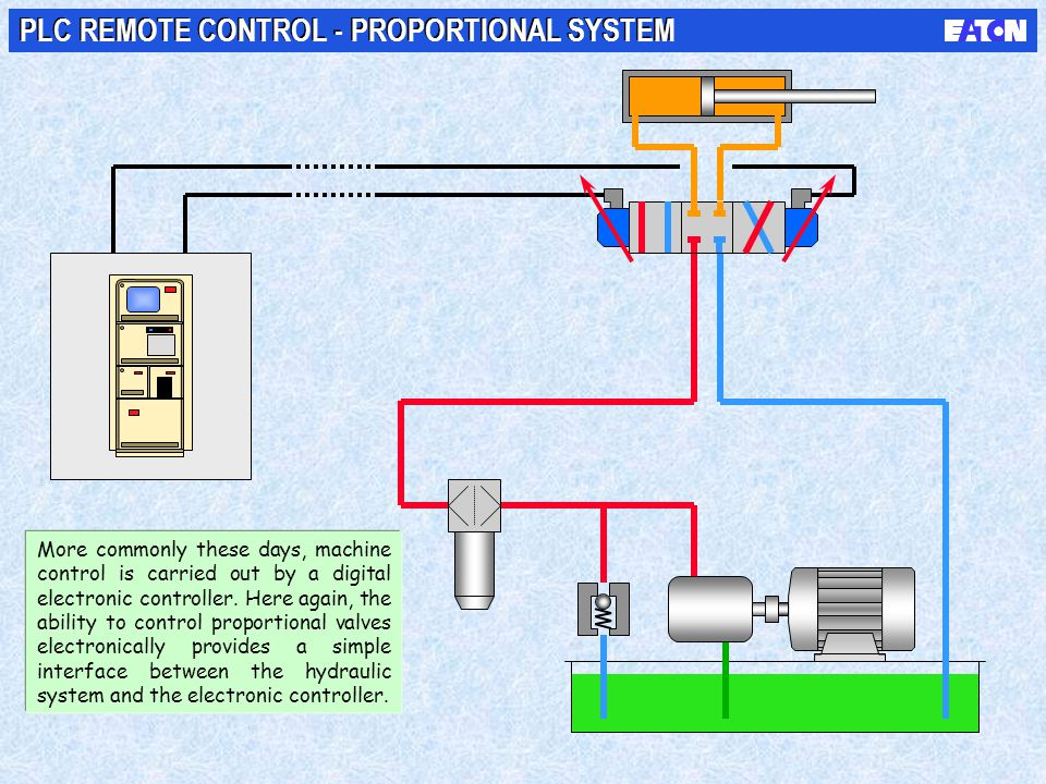 Proportional Valves Basic Principles Ppt Download