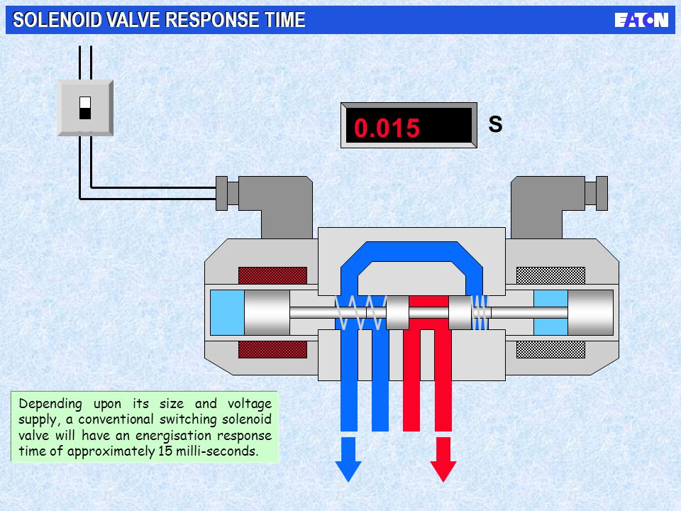 0.015 S SOLENOID VALVE RESPONSE TIME NOTES