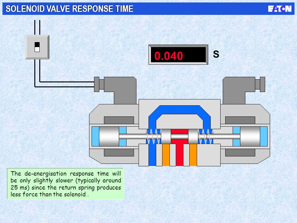 0.040 S SOLENOID VALVE RESPONSE TIME NOTES