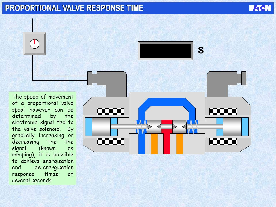 S PROPORTIONAL VALVE RESPONSE TIME NOTES