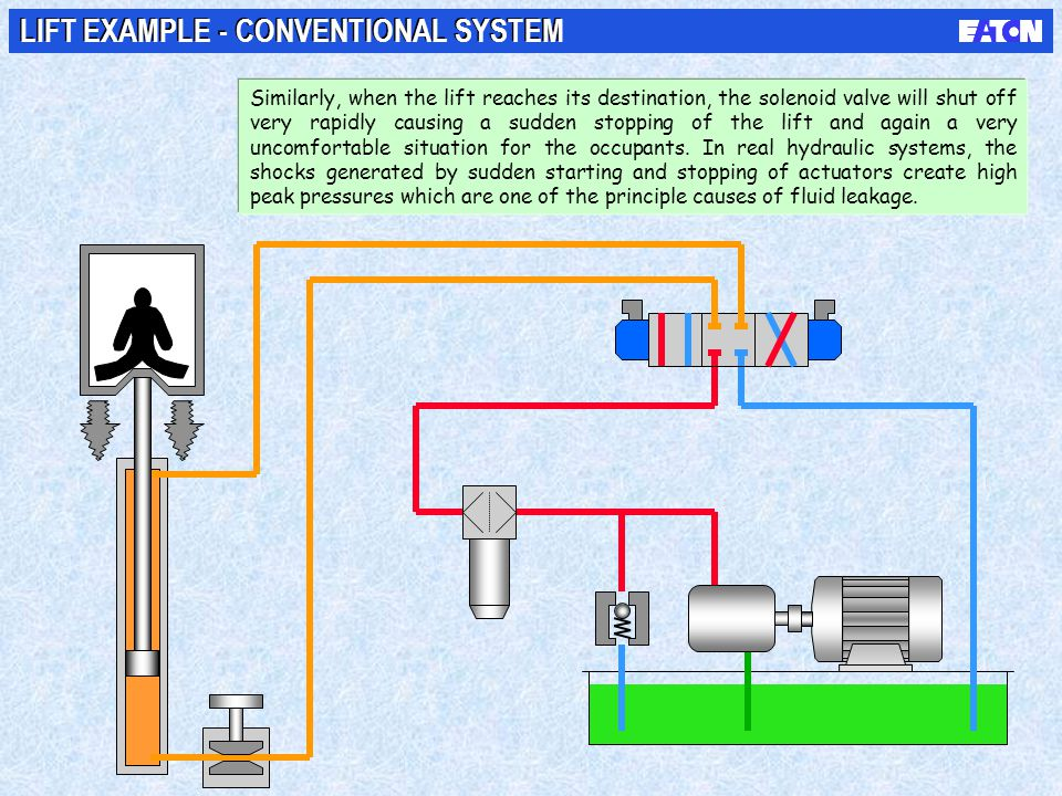 LIFT EXAMPLE - CONVENTIONAL SYSTEM