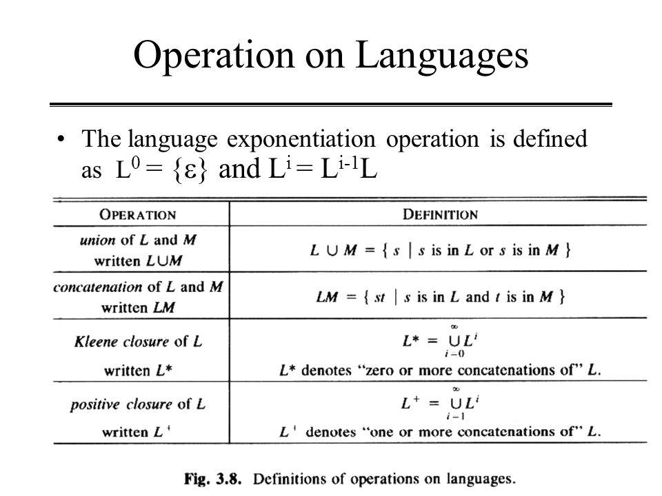 Operation on Languages