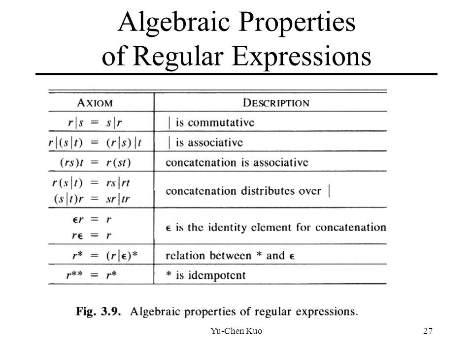 Algebraic Properties of Regular Expressions