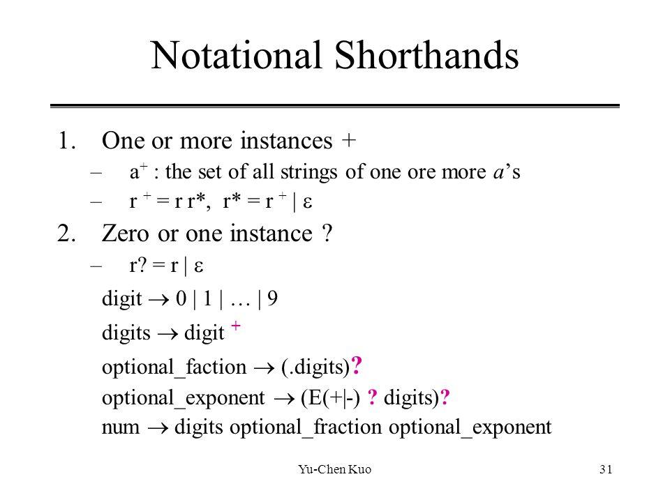 Notational Shorthands