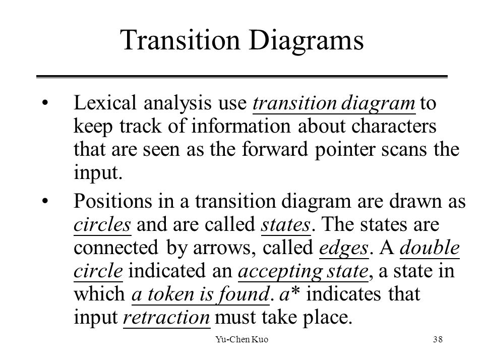 Transition Diagrams