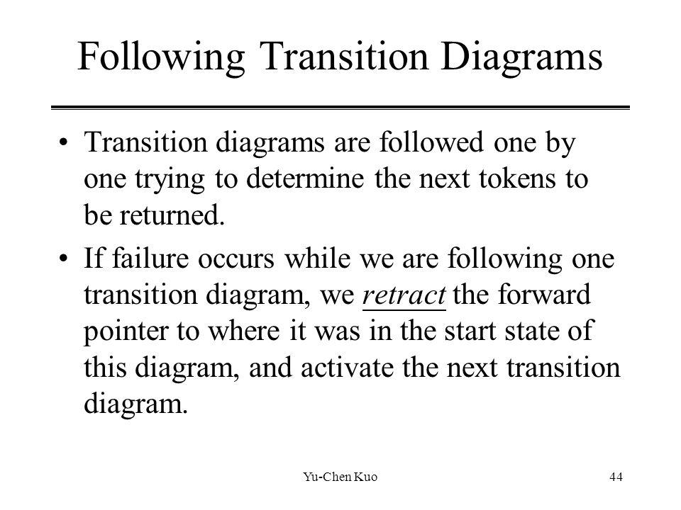 Following Transition Diagrams
