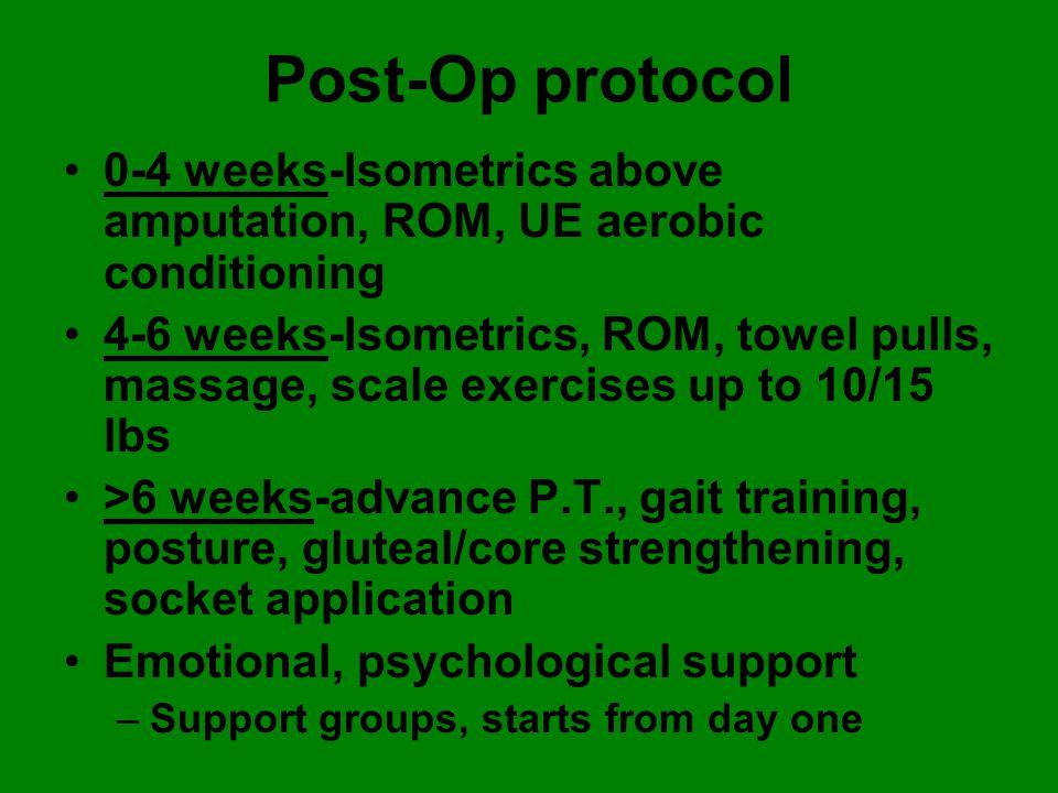 Post-Op protocol 0-4 weeks-Isometrics above amputation, ROM, UE aerobic conditioning.
