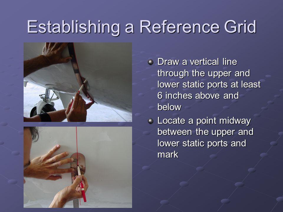 Establishing a Reference Grid