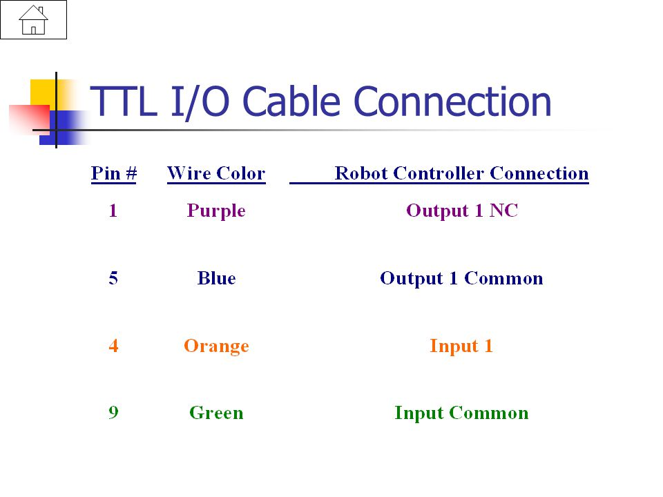 TTL I/O Cable Connection