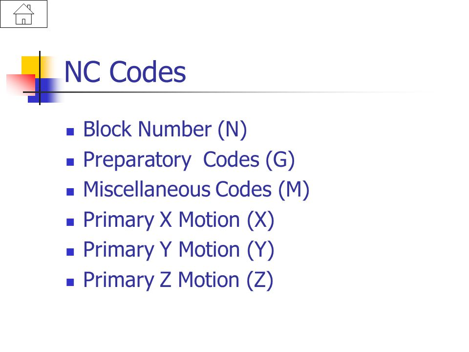 NC Codes Block Number (N) Preparatory Codes (G)
