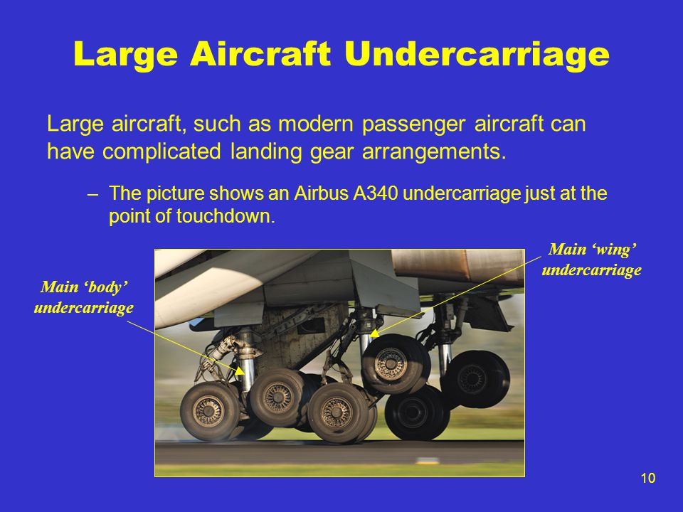 Large Aircraft Undercarriage