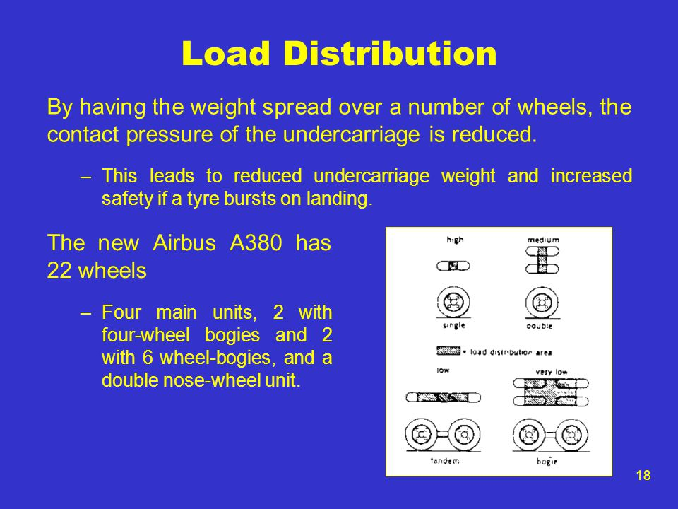 Load Distribution By having the weight spread over a number of wheels, the contact pressure of the undercarriage is reduced.