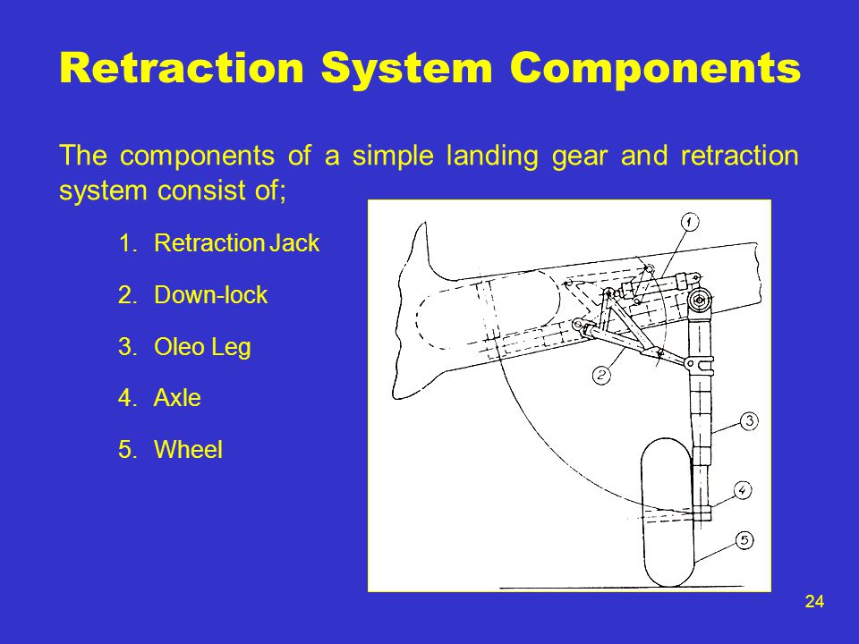 Retraction System Components