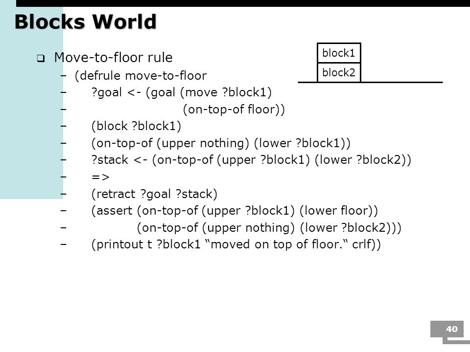 Blocks World Move-to-floor rule (defrule move-to-floor