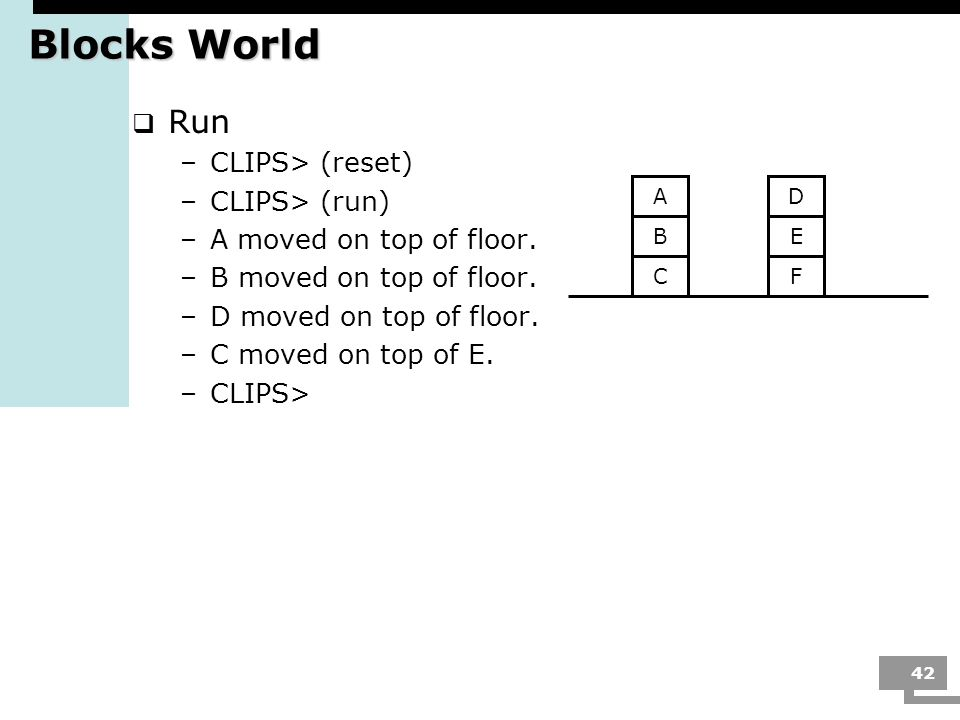 Blocks World Run CLIPS> (reset) CLIPS> (run)