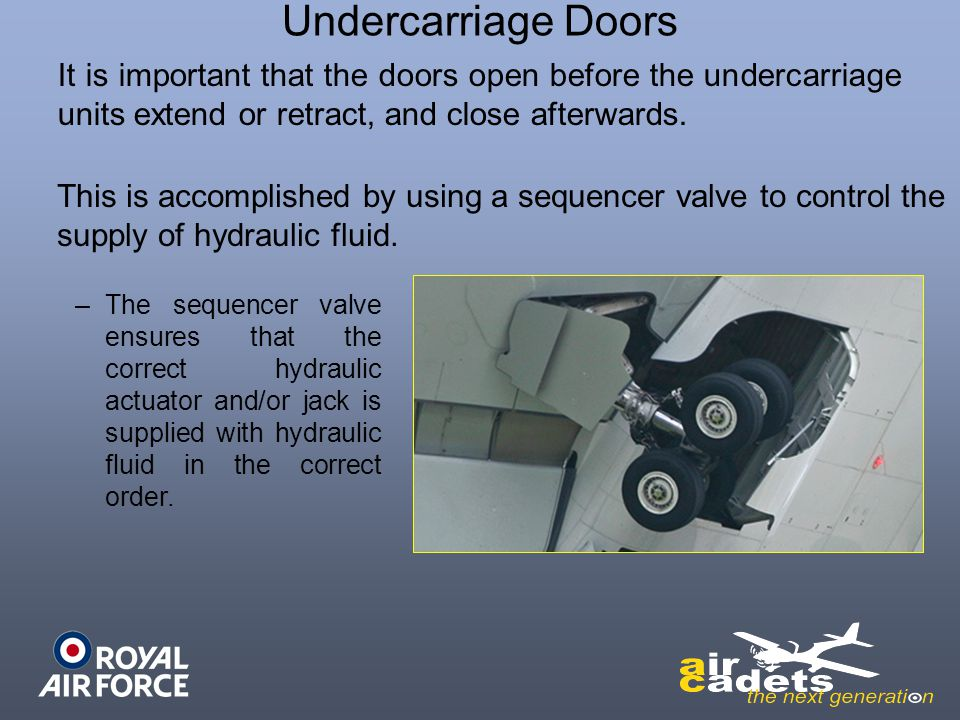 Undercarriage Doors It is important that the doors open before the undercarriage units extend or retract, and close afterwards.