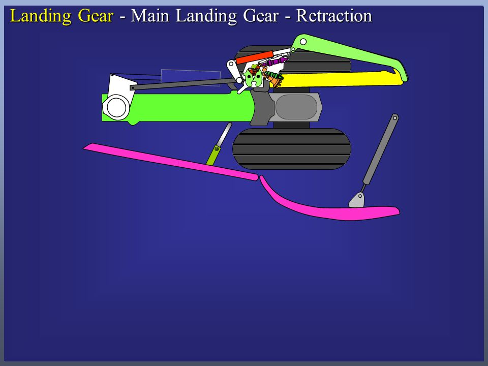 Landing Gear - Main Landing Gear - Retraction