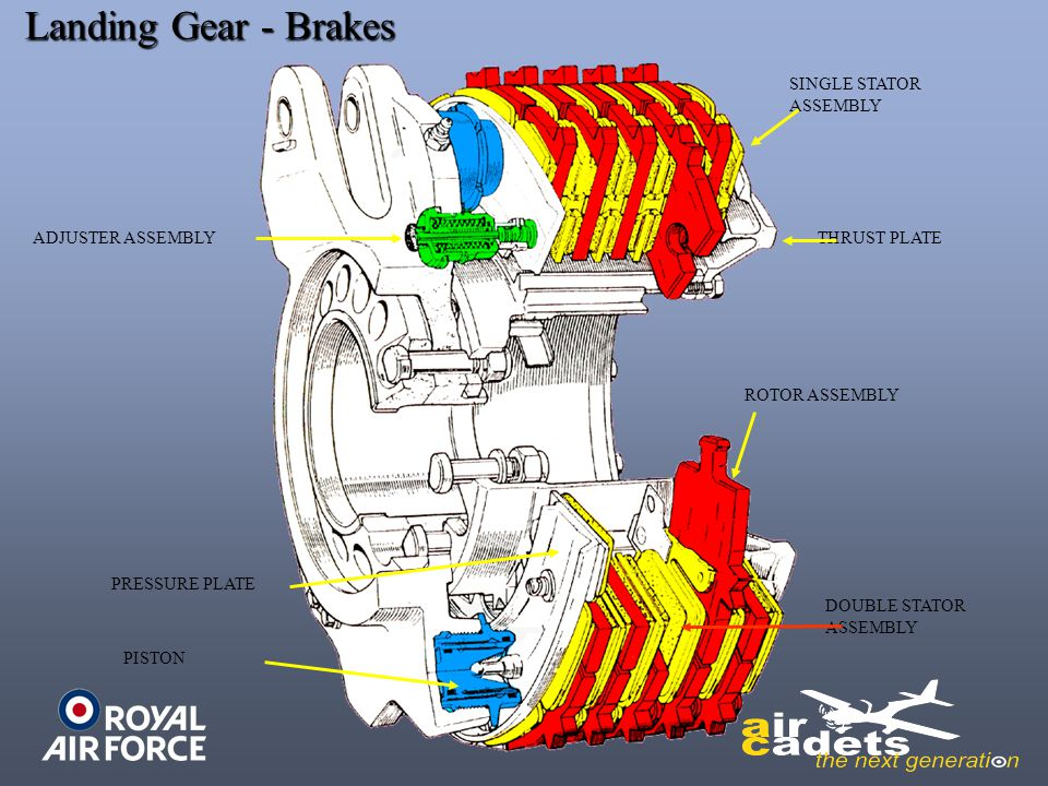 Landing Gear - Brakes SINGLE STATOR ASSEMBLY ADJUSTER ASSEMBLY