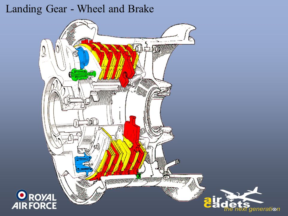 Landing Gear - Wheel and Brake
