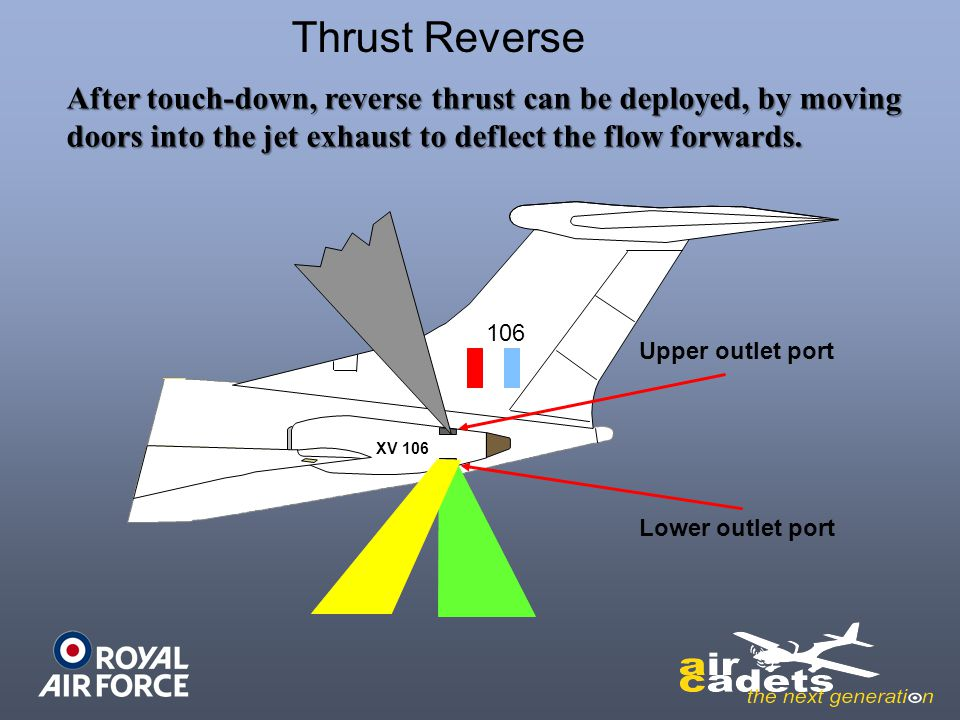 Thrust Reverse After touch-down, reverse thrust can be deployed, by moving doors into the jet exhaust to deflect the flow forwards.
