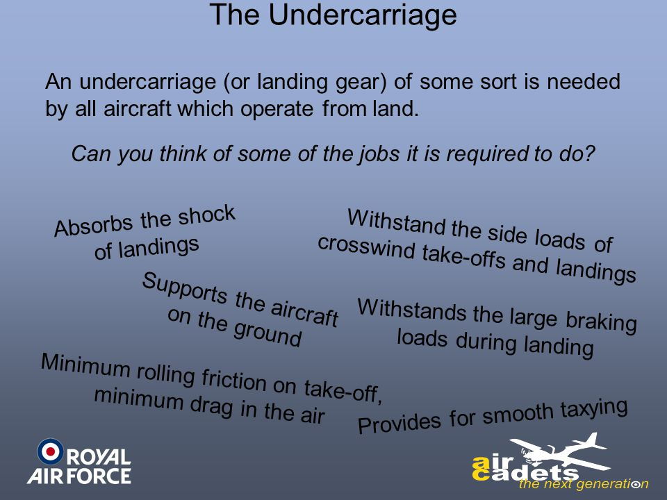 The Undercarriage An undercarriage (or landing gear) of some sort is needed by all aircraft which operate from land.