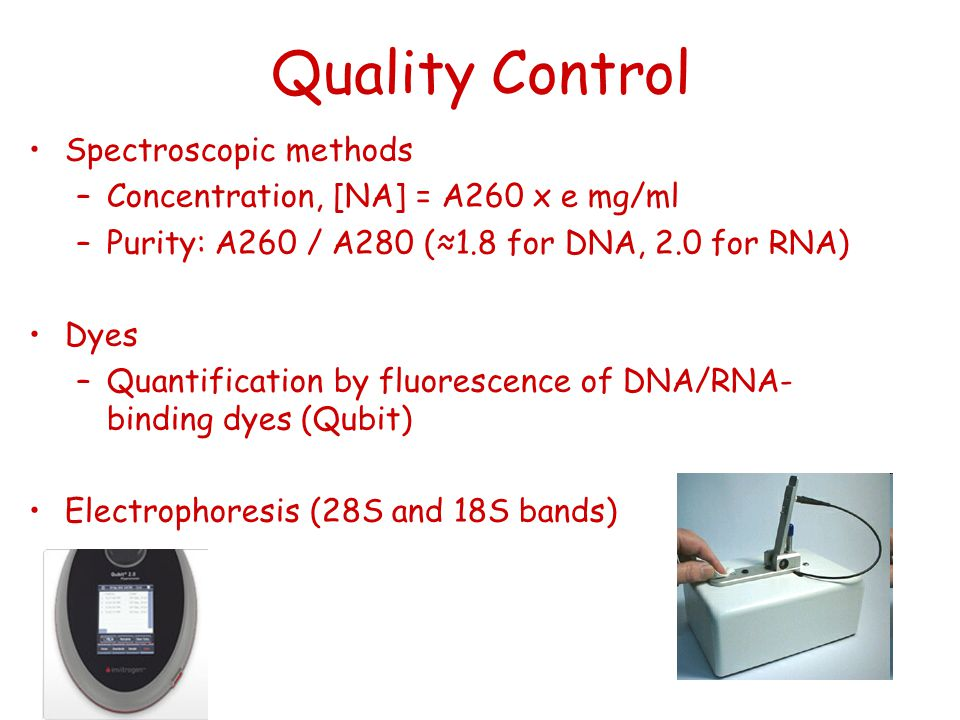 Quality Control Spectroscopic methods