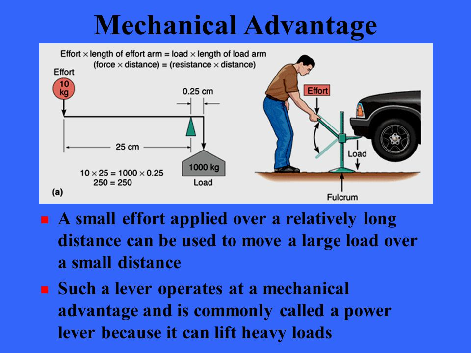 Mechanical Advantage A small effort applied over a relatively long distance can be used to move a large load over a small distance.