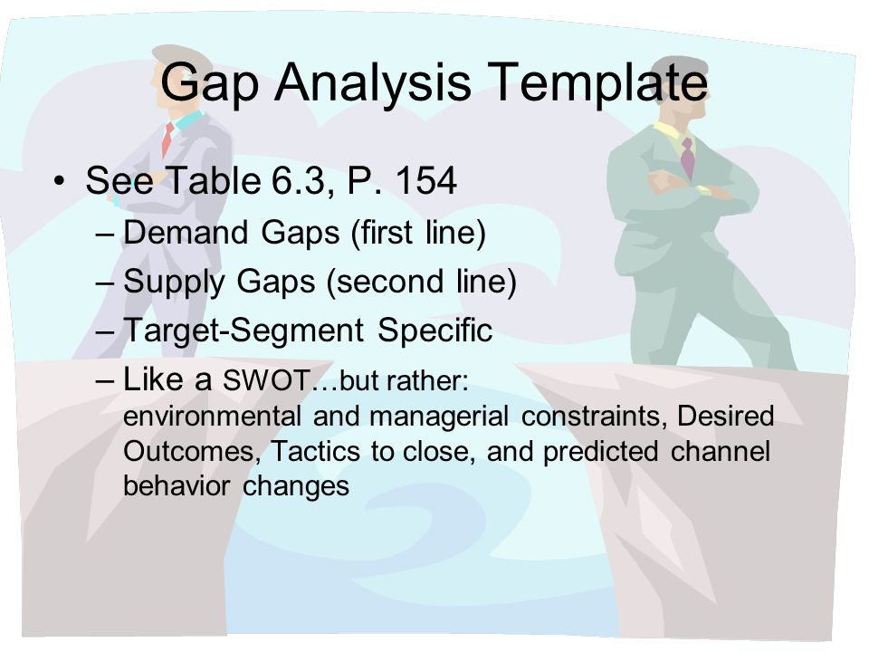 Gap Analysis Template See Table 6.3, P. 154 Demand Gaps (first line)