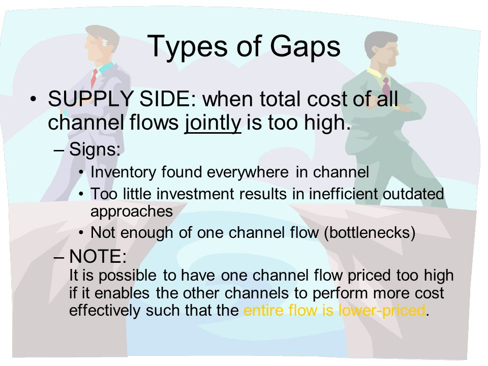 Types of Gaps SUPPLY SIDE: when total cost of all channel flows jointly is too high. Signs: Inventory found everywhere in channel.