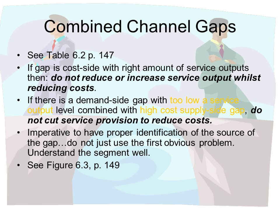Combined Channel Gaps See Table 6.2 p. 147