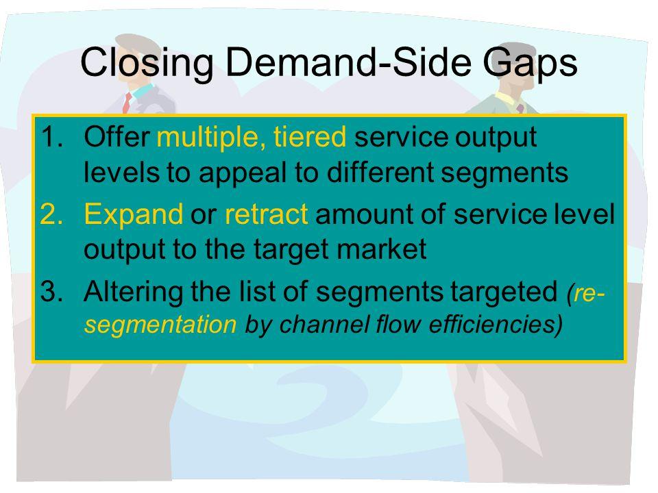 Closing Demand-Side Gaps