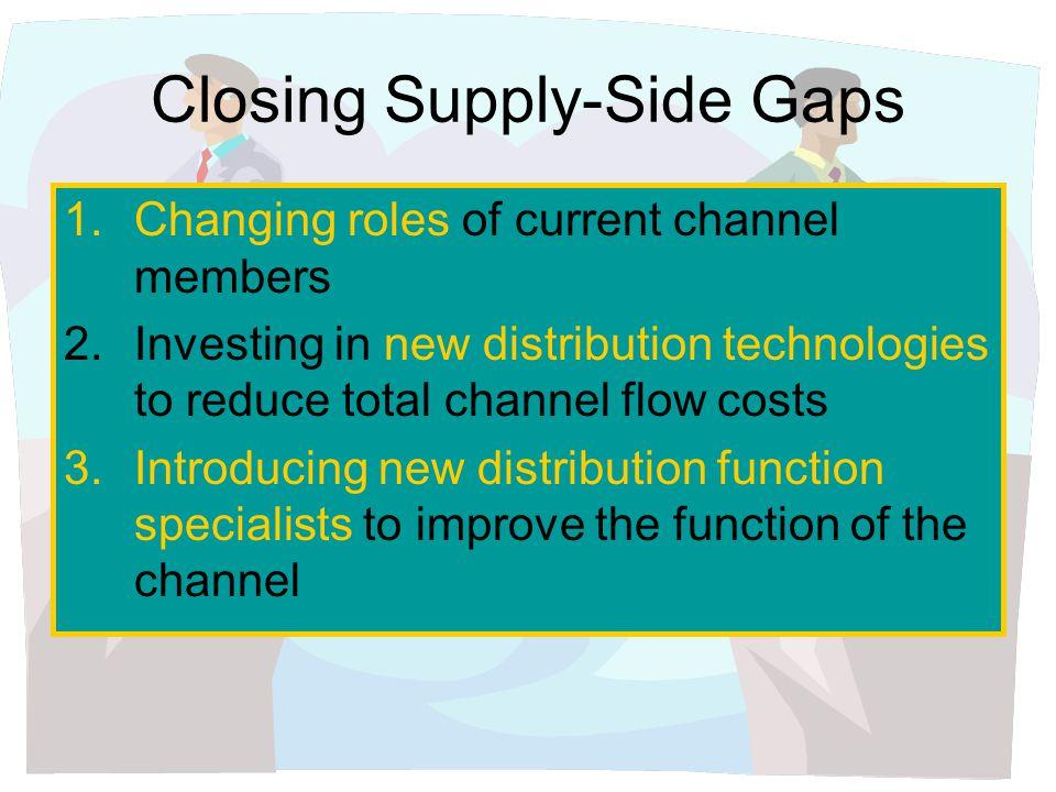 Closing Supply-Side Gaps