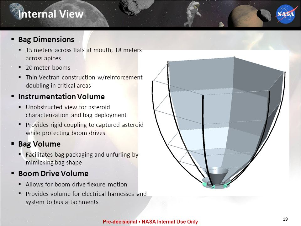 Internal View Bag Dimensions Instrumentation Volume Bag Volume