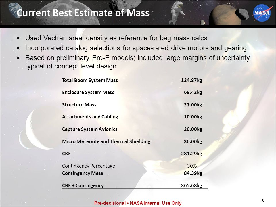Current Best Estimate of Mass