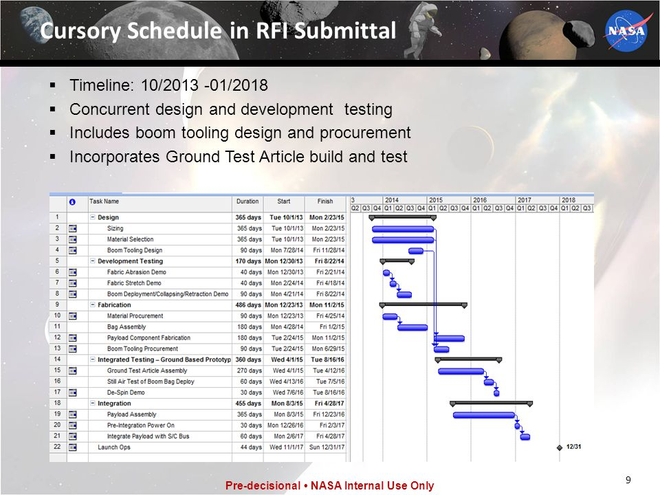 Cursory Schedule in RFI Submittal