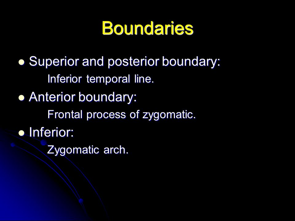 Boundaries Superior and posterior boundary: Anterior boundary: