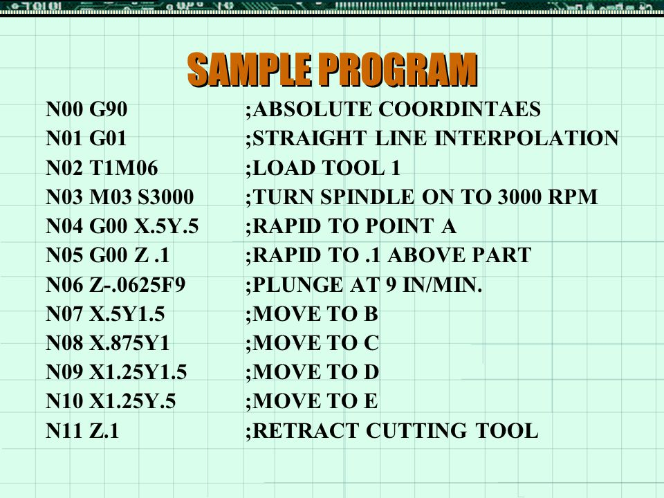 SAMPLE PROGRAM N00 G90 ;ABSOLUTE COORDINTAES