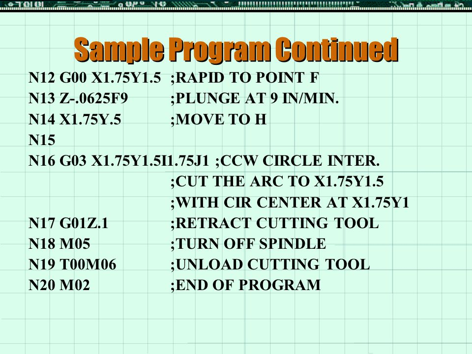 Sample Program Continued