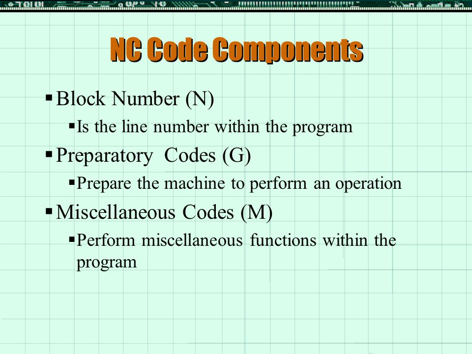 NC Code Components Block Number (N) Preparatory Codes (G)