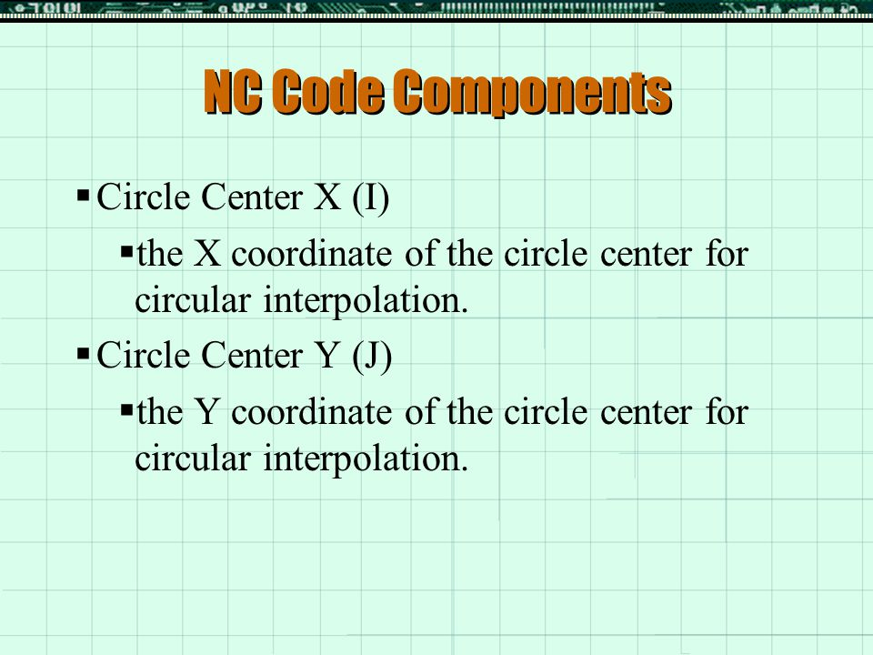 NC Code Components Circle Center X (I)