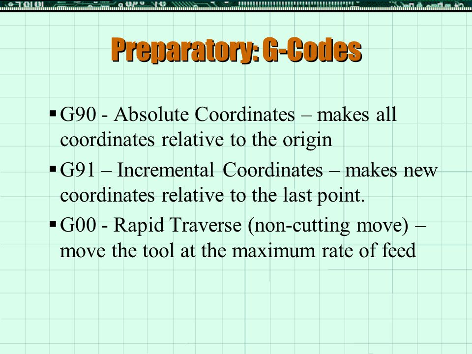 Preparatory: G-Codes G90 - Absolute Coordinates – makes all coordinates relative to the origin.