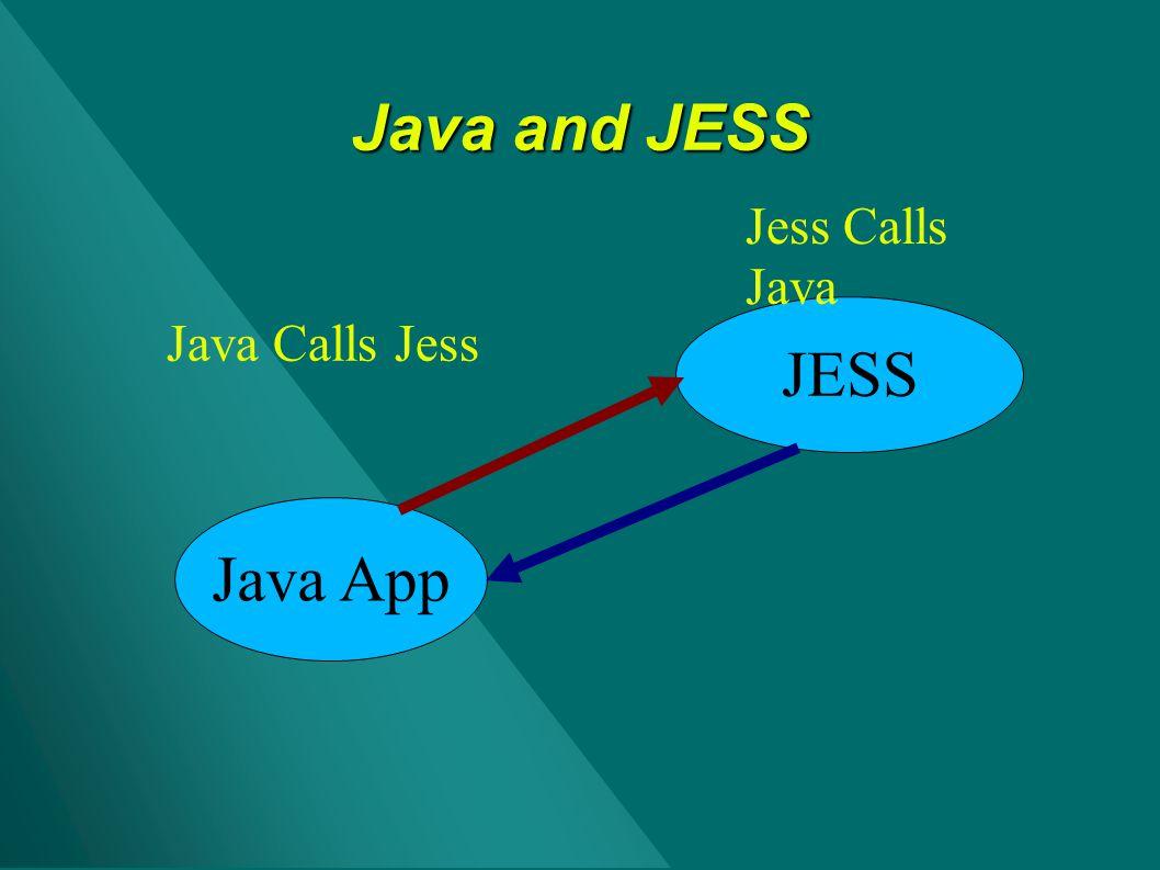 Java and JESS Jess Calls Java JESS Java Calls Jess Java App
