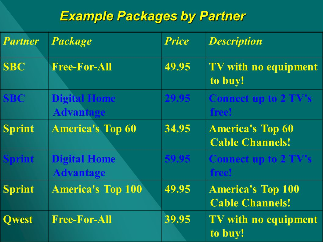 Example Packages by Partner