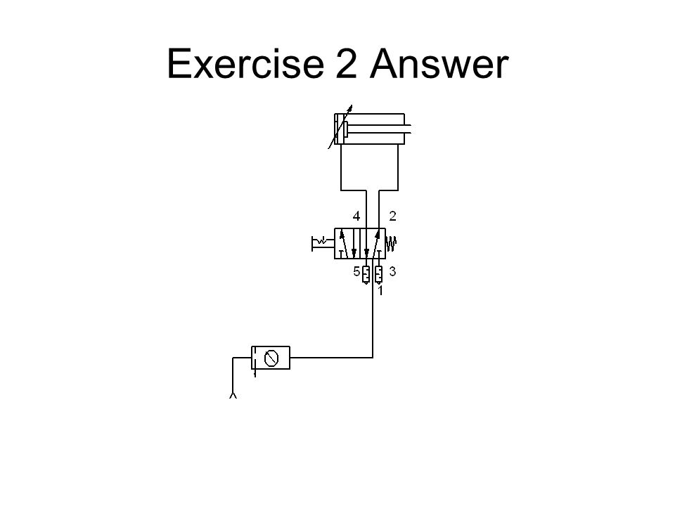 Exercise 2 Answer