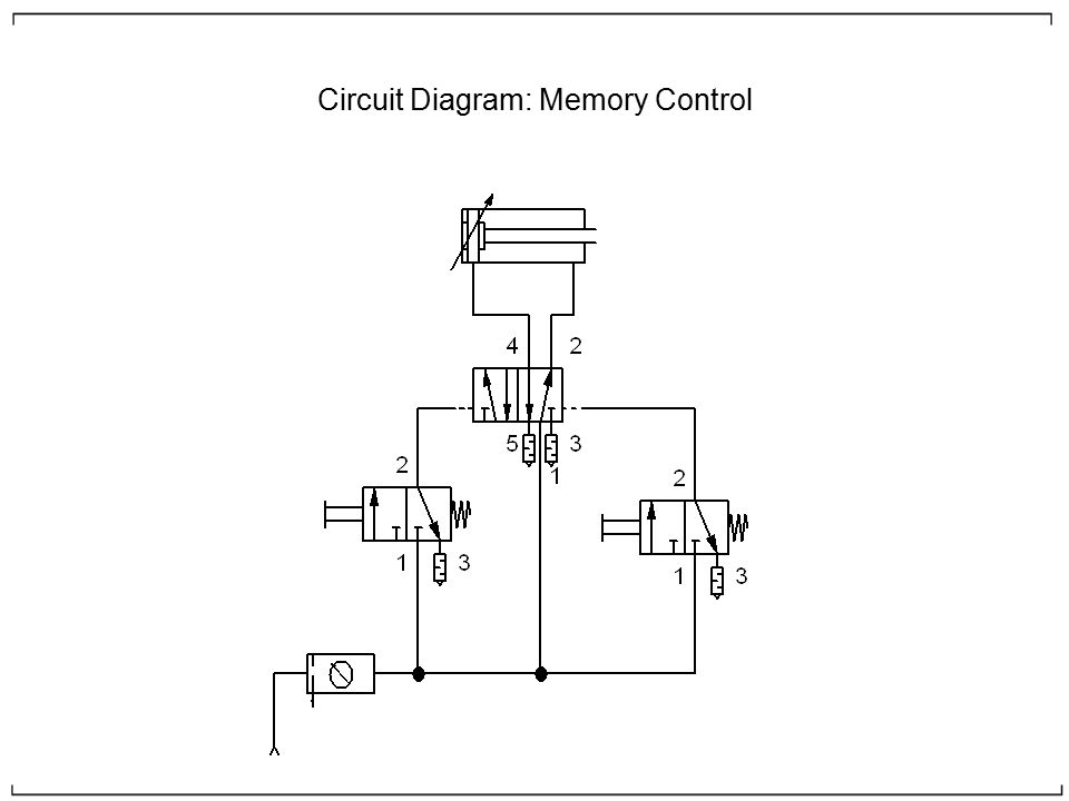 Circuit Diagram: Memory Control